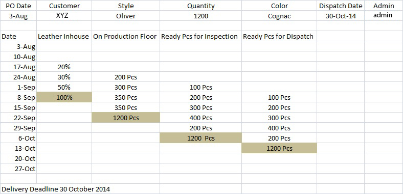 Excel Production1